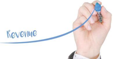 Timeshare Revenue