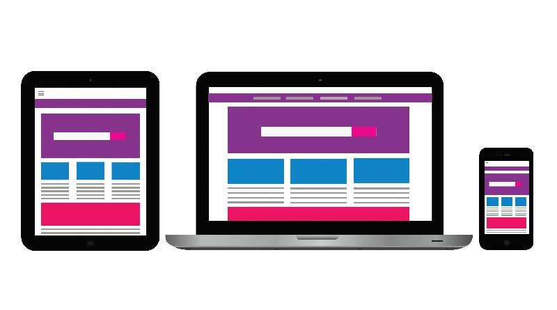 content mobile across platforms