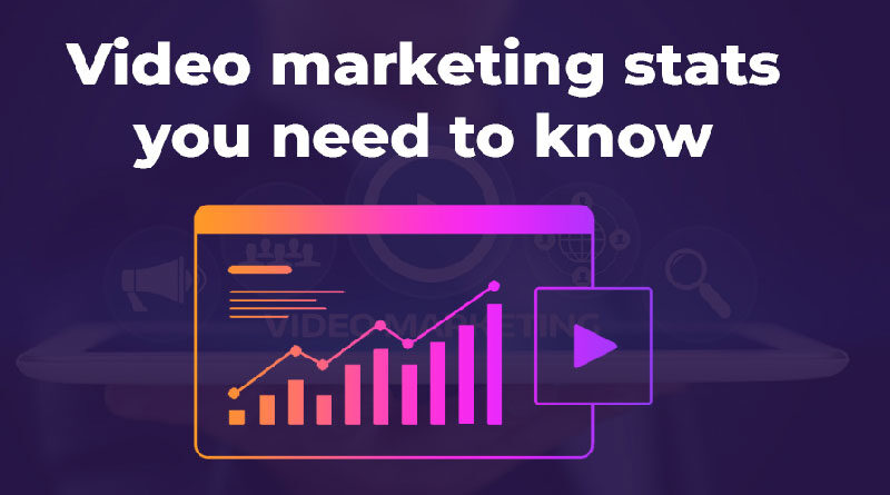 Video Marketing You Need to Know