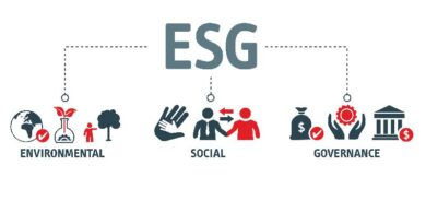 ESG-Environmental-Social-Governance